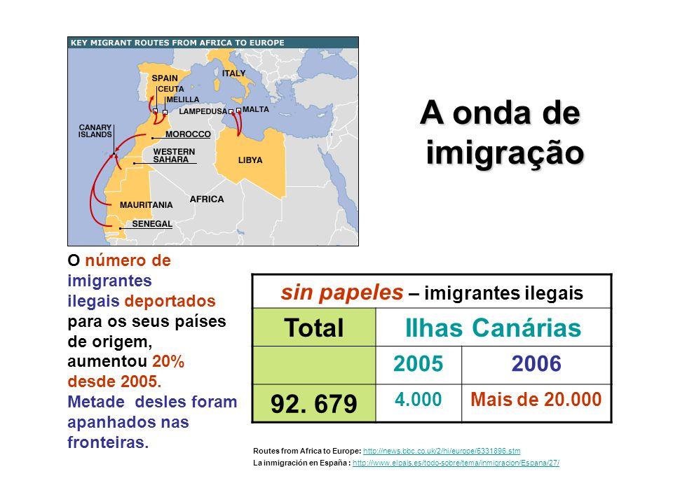 sin papeles – imigrantes ilegais