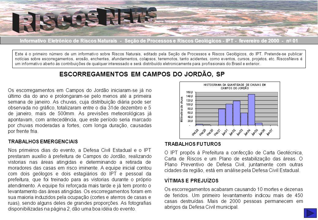 RISCOS NEWS ESCORREGAMENTOS EM CAMPOS DO JORDÃO, SP