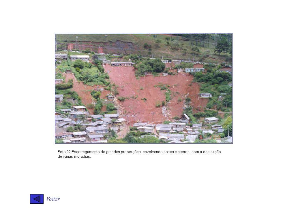 Foto 02 Escorregamento de grandes proporções, envolvendo cortes e aterros, com a destruição de várias moradias.