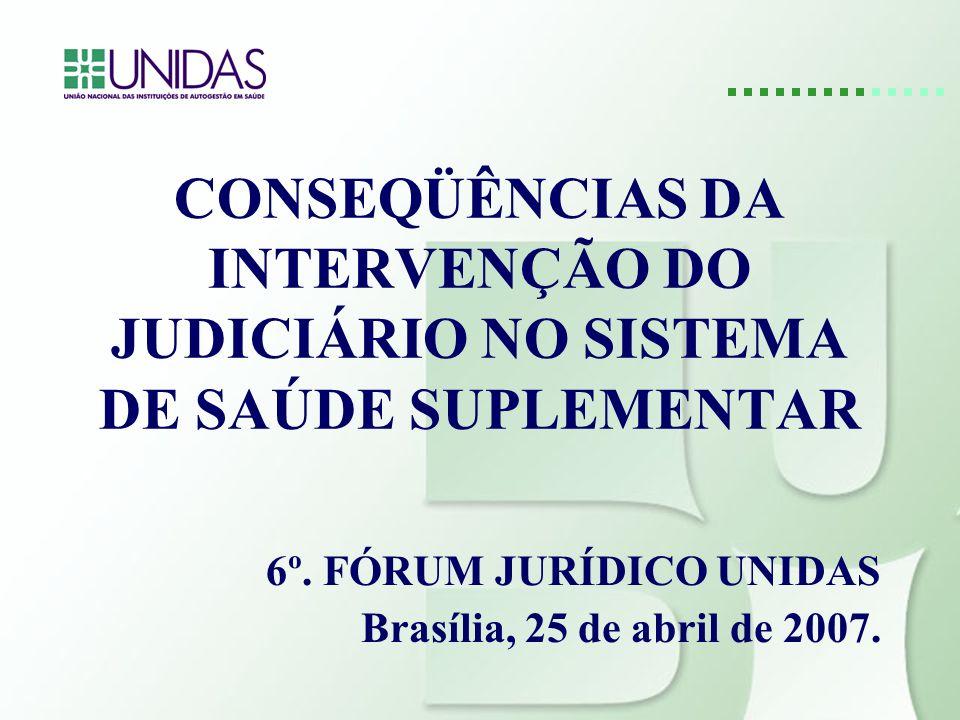 6º. FÓRUM JURÍDICO UNIDAS Brasília, 25 de abril de 2007.