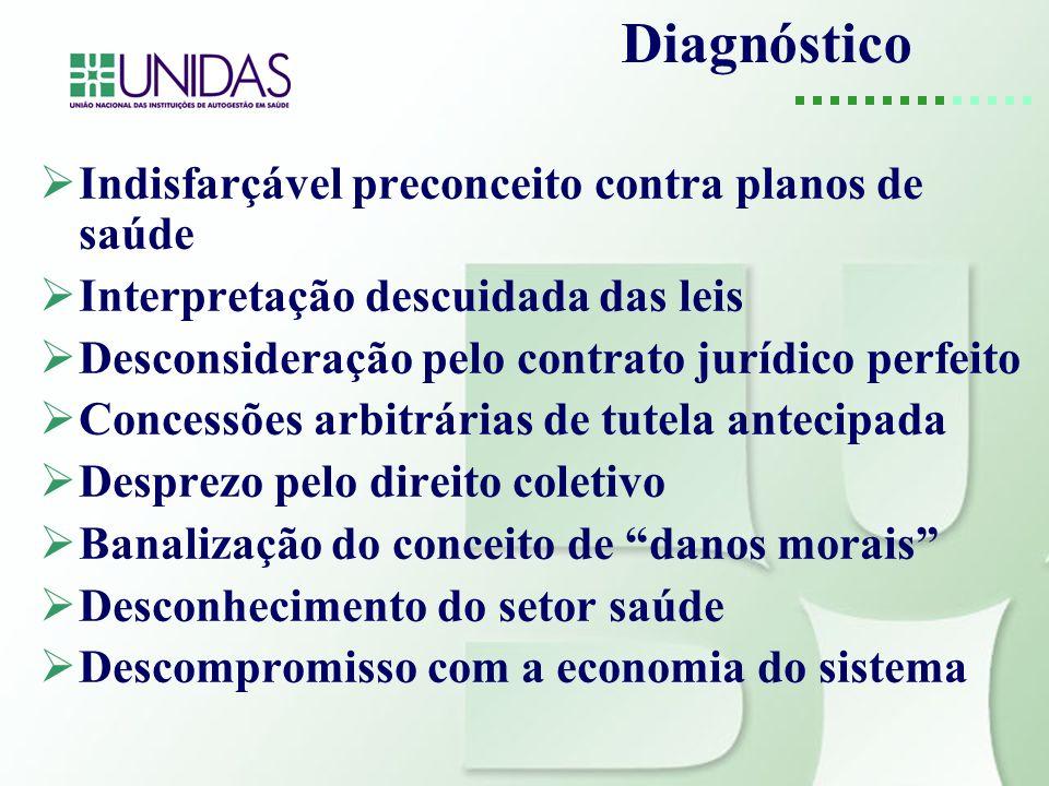 Diagnóstico Indisfarçável preconceito contra planos de saúde