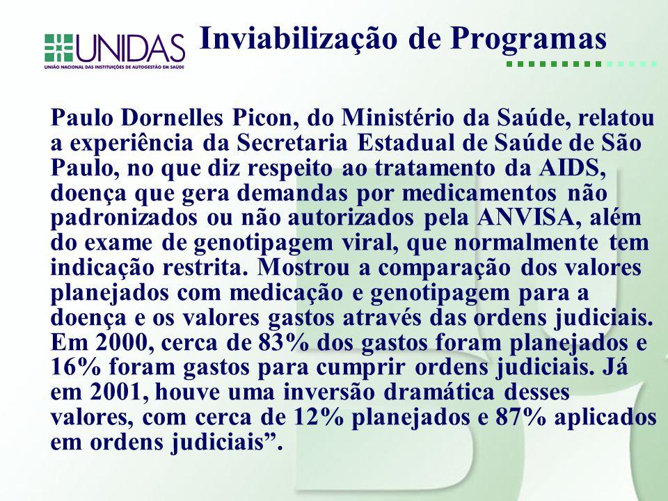 Inviabilização de Programas