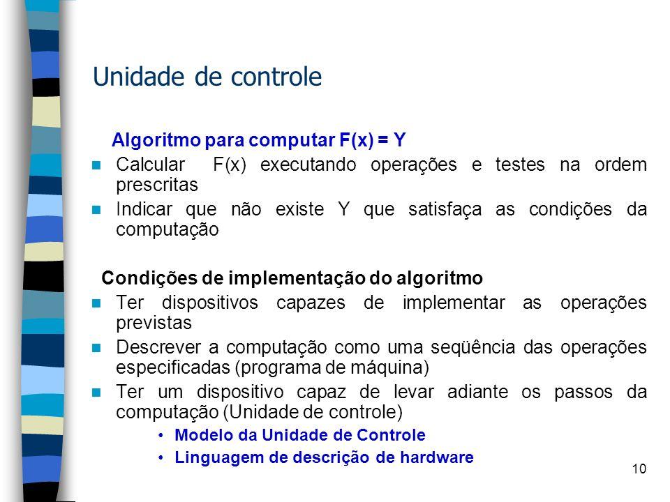 Unidade de controle Algoritmo para computar F(x) = Y