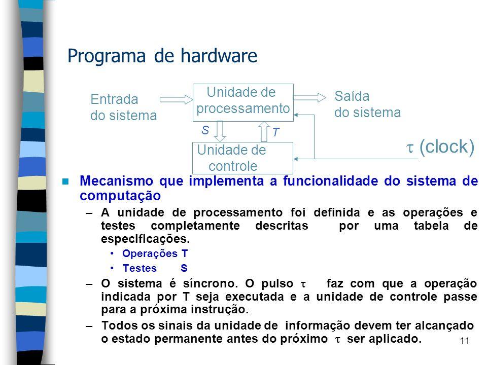 Programa de hardware t (clock) Unidade de Saída Entrada processamento