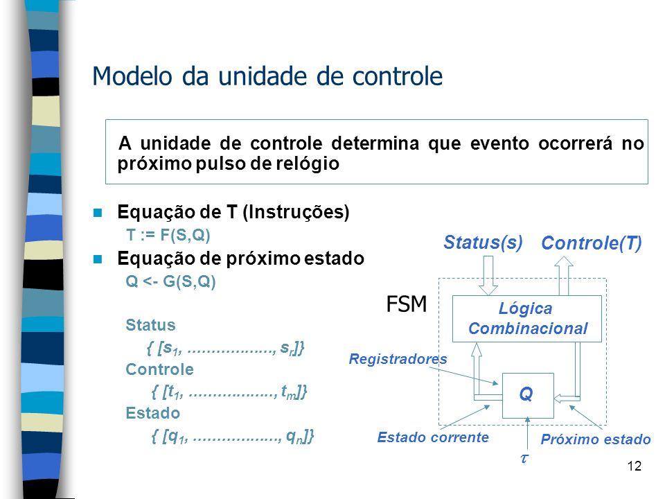 Modelo da unidade de controle
