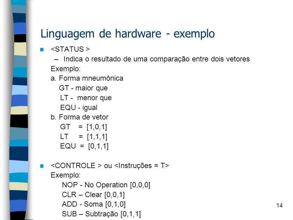 Linguagem de hardware - exemplo