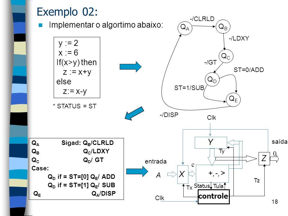 Exemplo 02: Implementar o algortimo abaixo: y := 2 x := 6