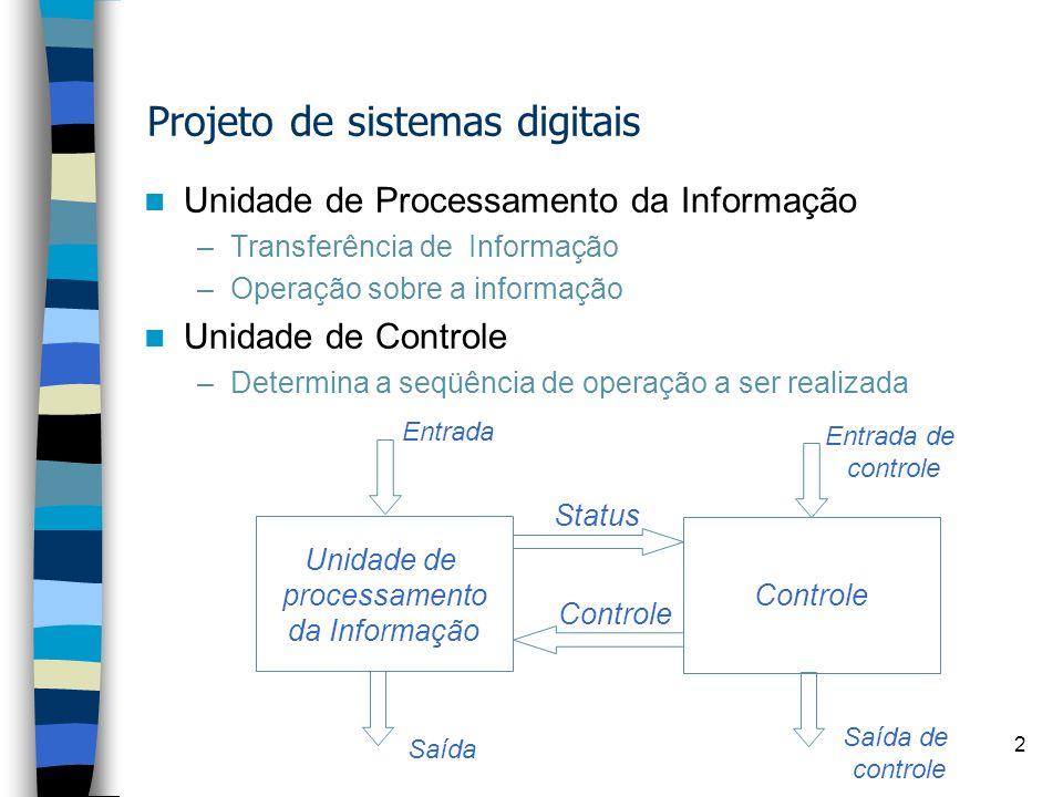 Projeto de sistemas digitais
