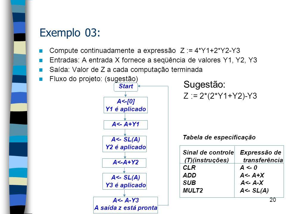 Exemplo 03: Sugestão: Z := 2*(2*Y1+Y2)-Y3
