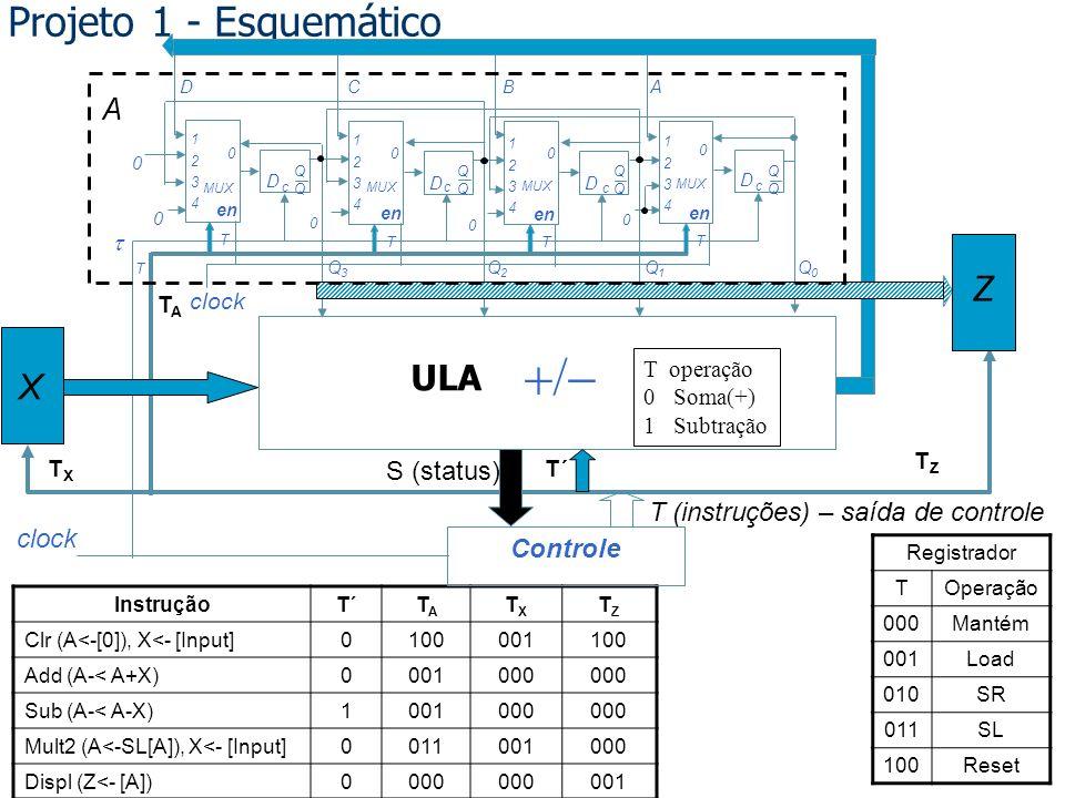 +/- Projeto 1 - Esquemático Z ULA X A S (status)