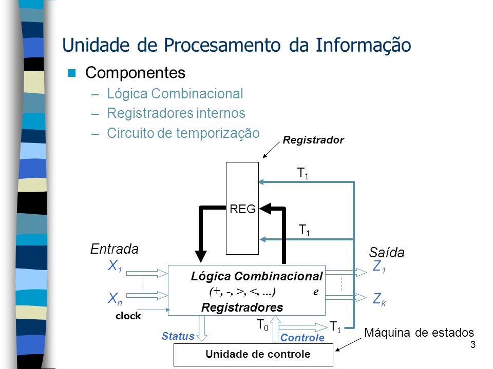 Unidade de Procesamento da Informação