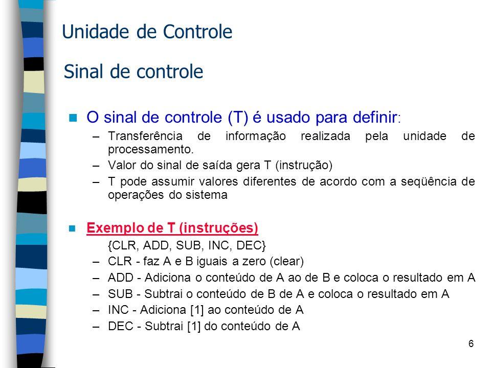 Unidade de Controle Sinal de controle