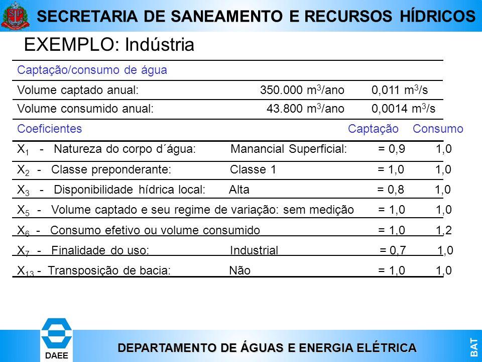 EXEMPLO: Indústria Captação/consumo de água