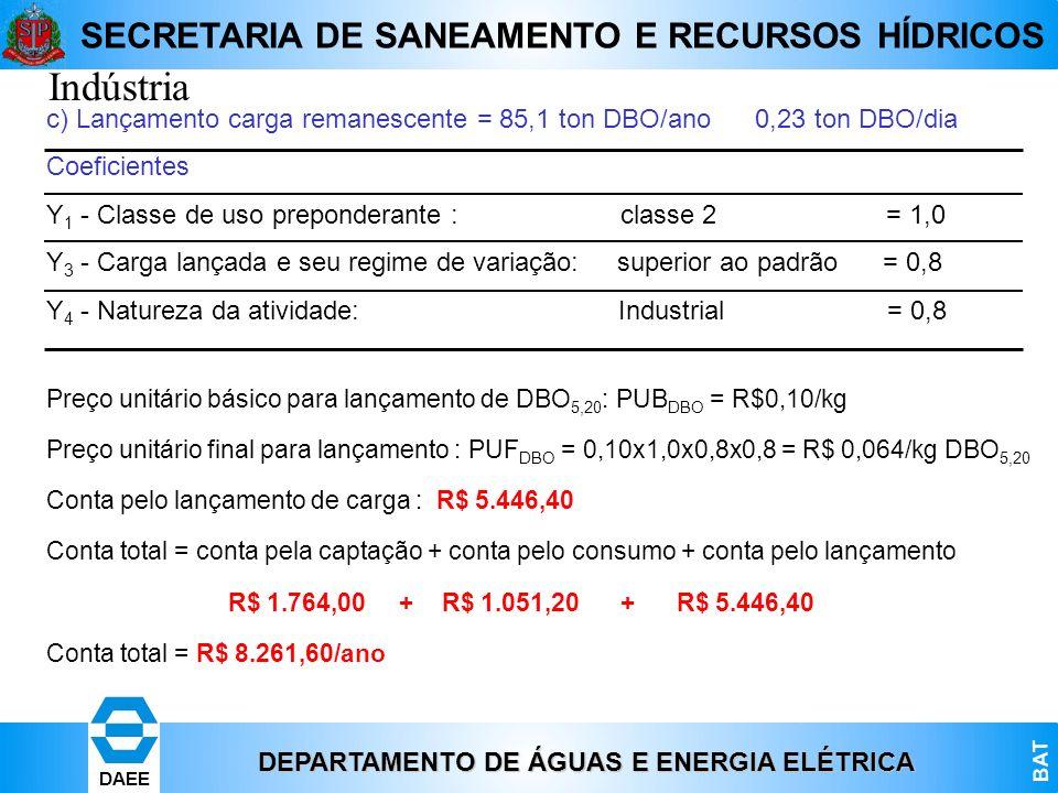 Indústria c) Lançamento carga remanescente = 85,1 ton DBO/ano 0,23 ton DBO/dia. Coeficientes.