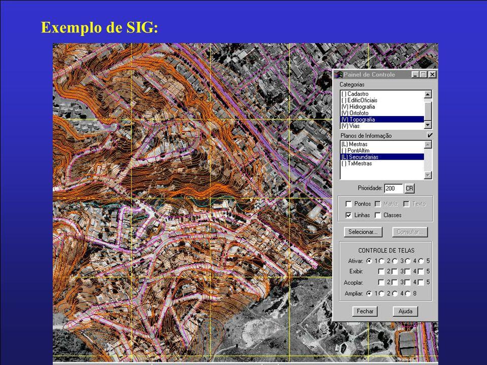 Exemplo de SIG: