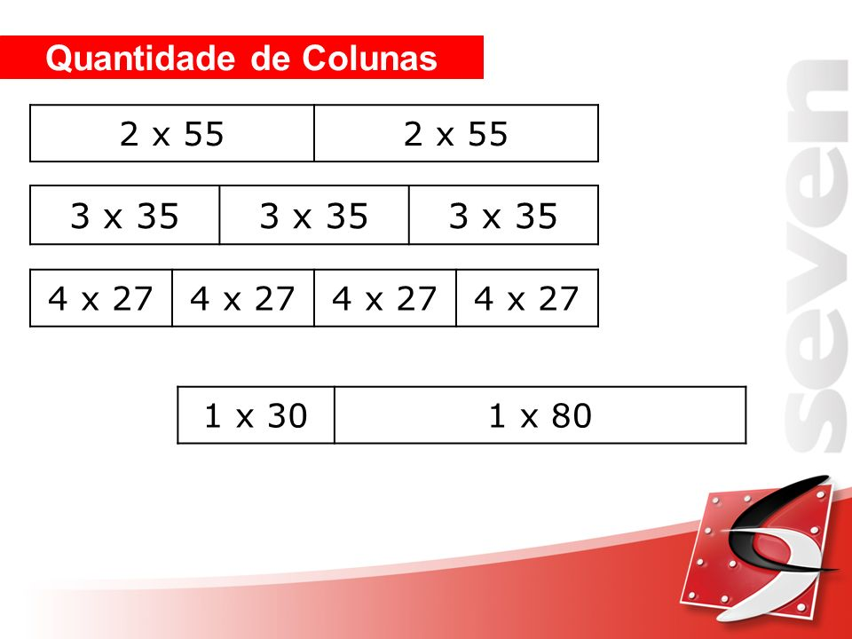 Quantidade de Colunas 2 x 55 3 x 35 4 x 27 1 x 30 1 x 80