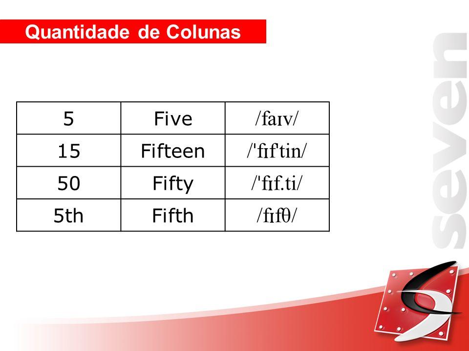 /faɪv/ /ˈfɪfˈtin/ /ˈfɪf.ti/ /fɪfθ/ Quantidade de Colunas 5 Five 15