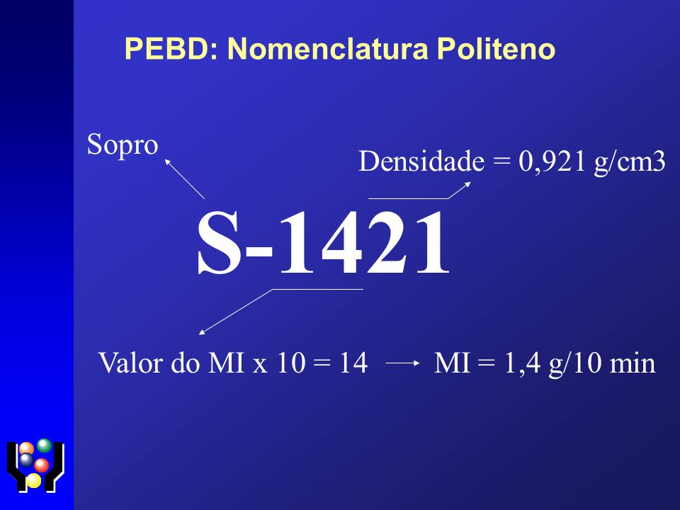 PEBD: Nomenclatura Politeno