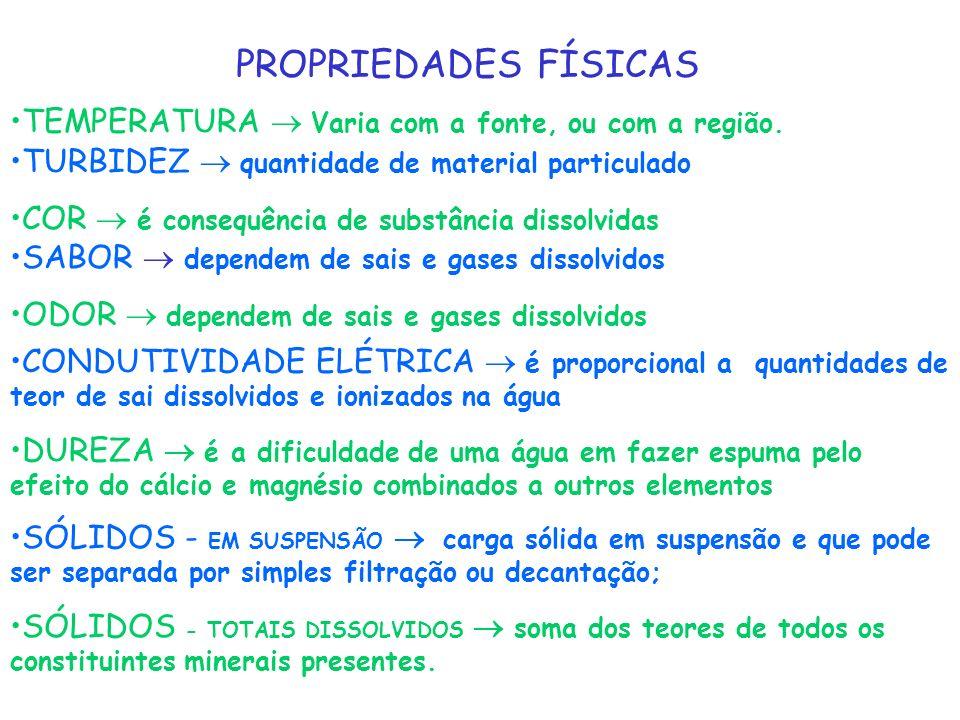 PROPRIEDADES FÍSICAS TEMPERATURA  Varia com a fonte, ou com a região.