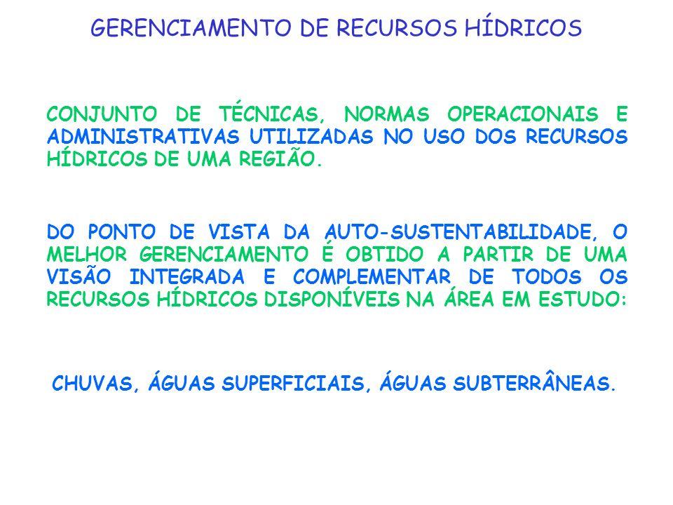 GERENCIAMENTO DE RECURSOS HÍDRICOS