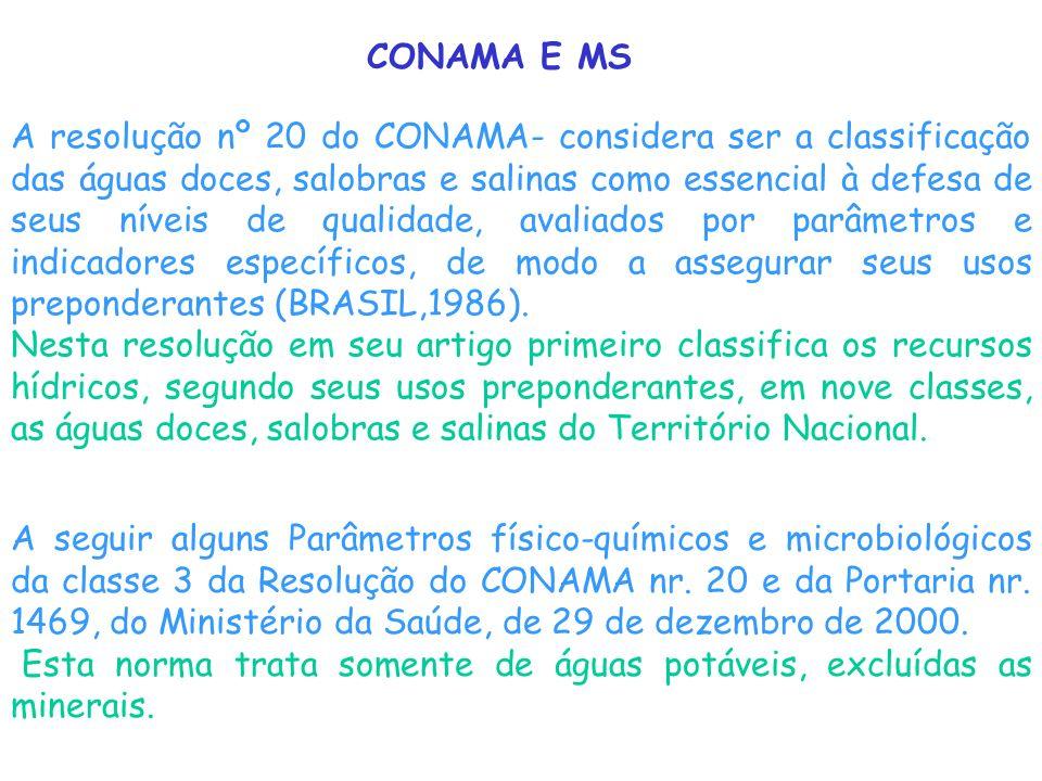 CONAMA E MS