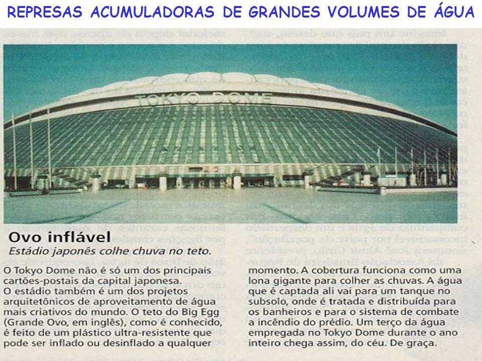 REPRESAS ACUMULADORAS DE GRANDES VOLUMES DE ÁGUA