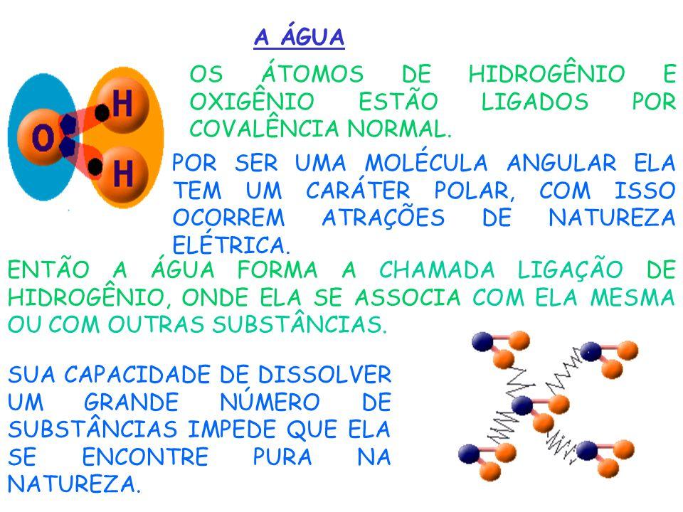 A ÁGUA OS ÁTOMOS DE HIDROGÊNIO E OXIGÊNIO ESTÃO LIGADOS POR COVALÊNCIA NORMAL.