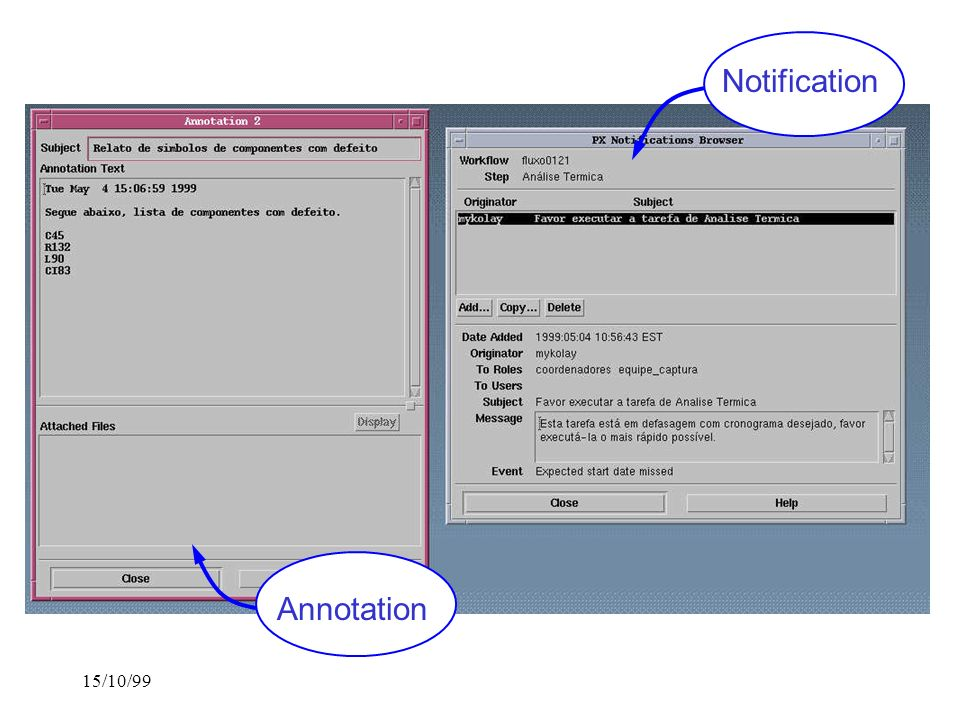 Notification Annotation 15/10/99