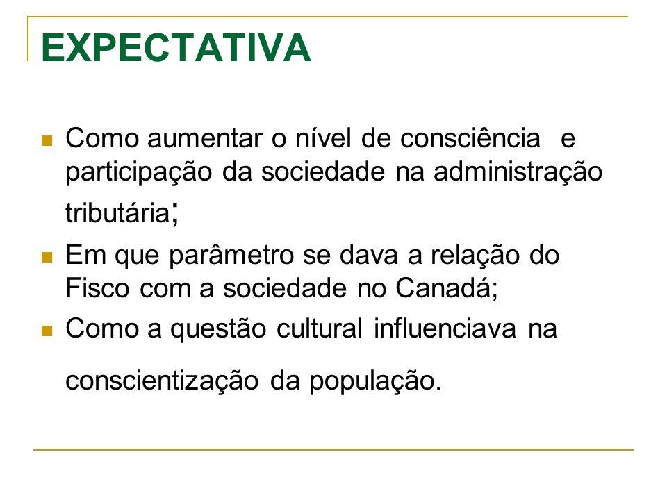EXPECTATIVA Como aumentar o nível de consciência e participação da sociedade na administração tributária;
