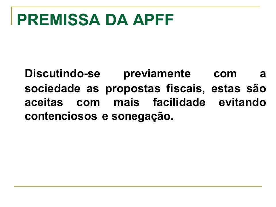 PREMISSA DA APFF