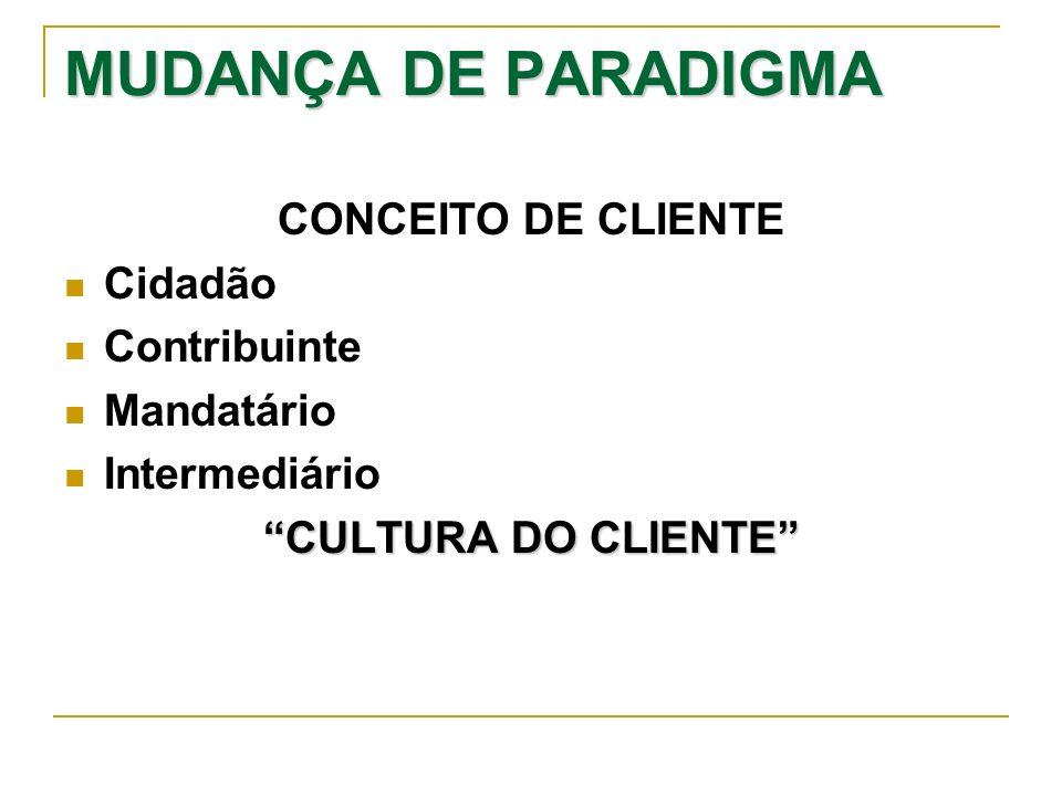 MUDANÇA DE PARADIGMA CONCEITO DE CLIENTE Cidadão Contribuinte