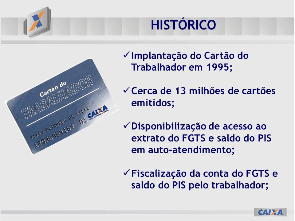 HISTÓRICO Implantação do Cartão do Trabalhador em 1995;