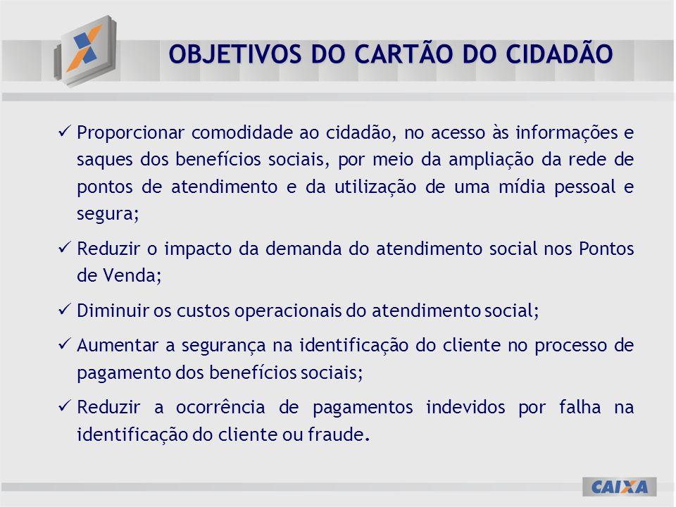 OBJETIVOS DO CARTÃO DO CIDADÃO