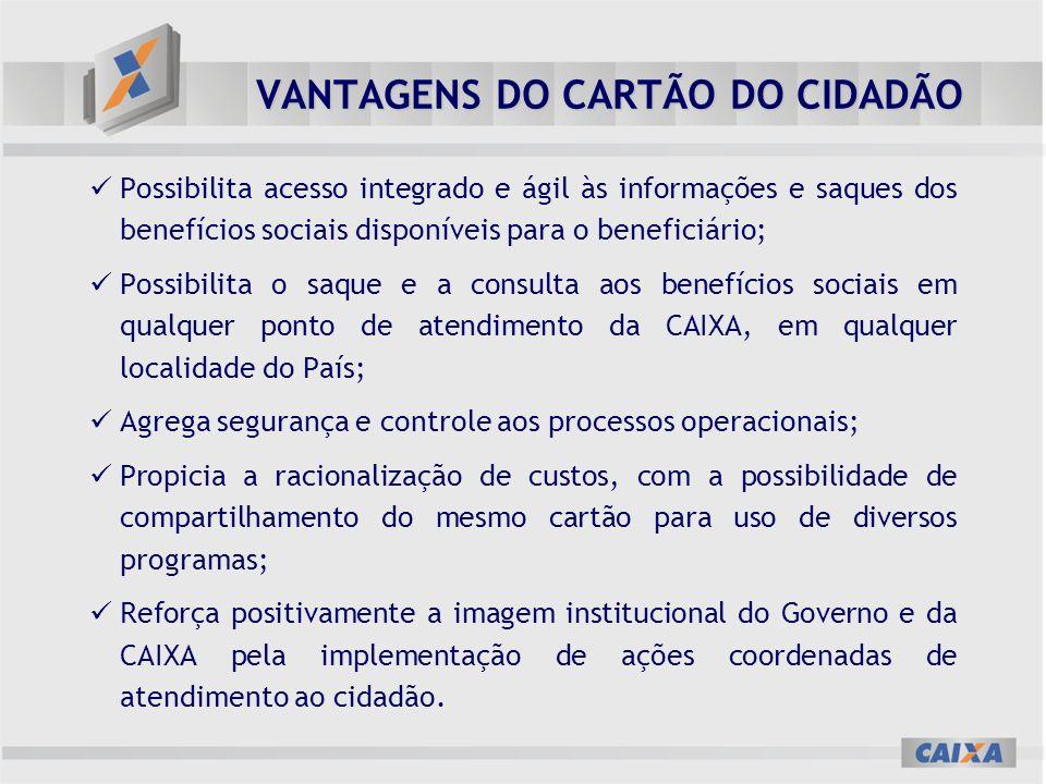 VANTAGENS DO CARTÃO DO CIDADÃO