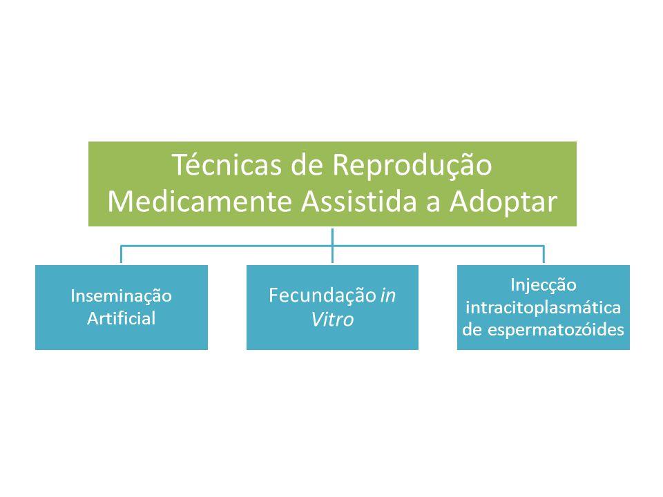Técnicas de Reprodução Medicamente Assistida a Adoptar