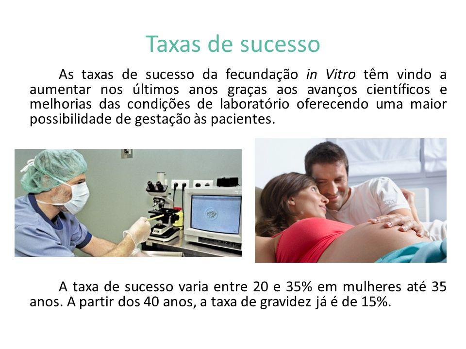 Taxas de sucesso