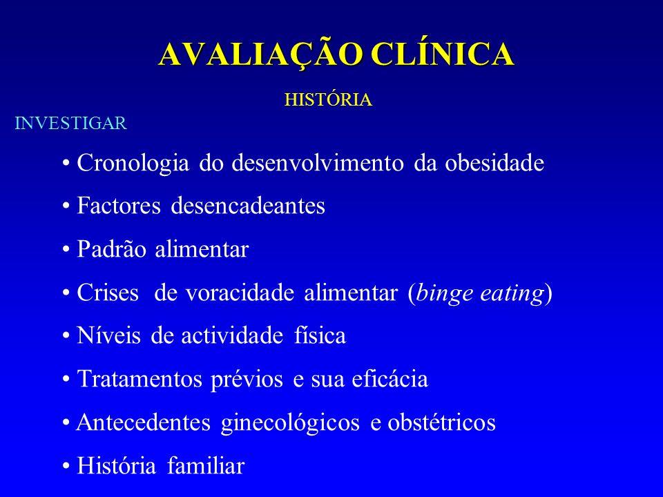 AVALIAÇÃO CLÍNICA Cronologia do desenvolvimento da obesidade