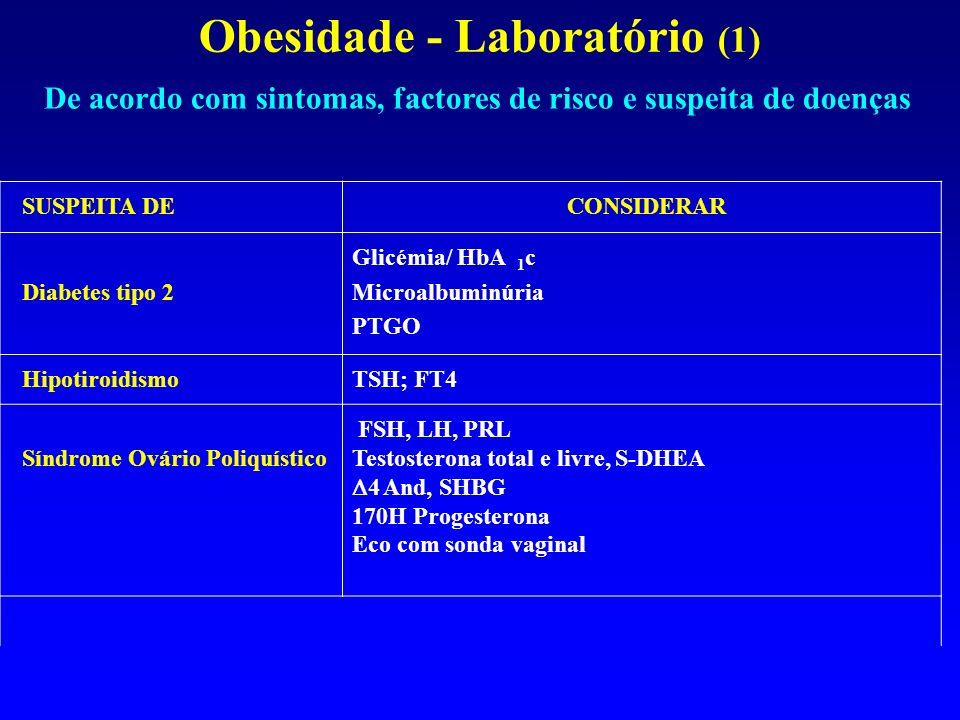 Obesidade - Laboratório (1)