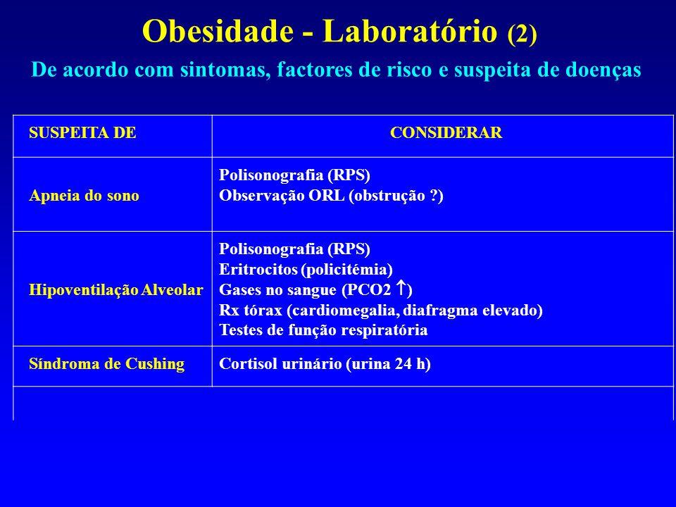 Obesidade - Laboratório (2)