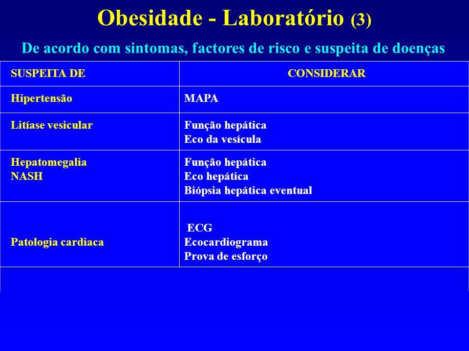 Obesidade - Laboratório (3)