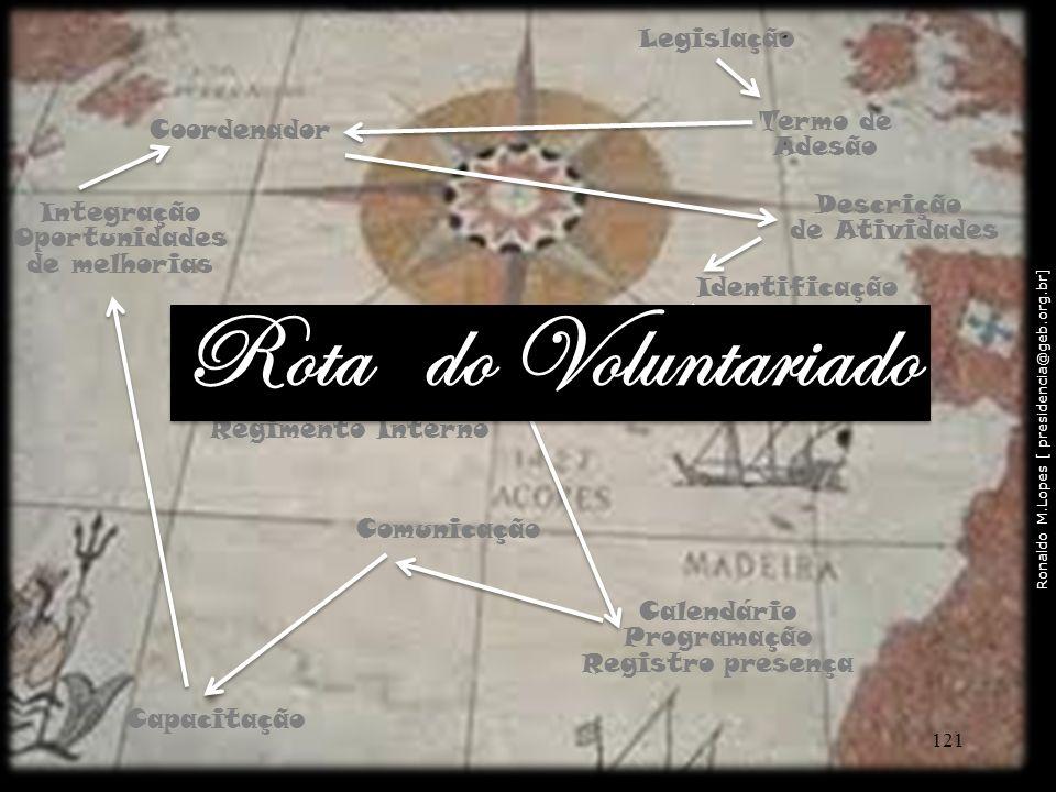 Rota do Voluntariado Legislação Termo de Coordenador Adesão Descrição