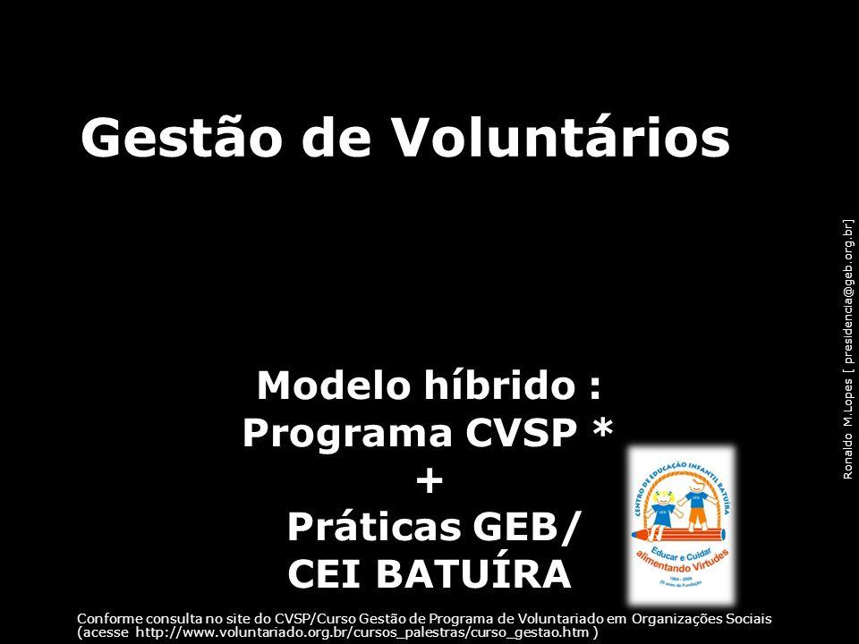 Modelo híbrido : Programa CVSP * + Práticas GEB/ CEI BATUÍRA