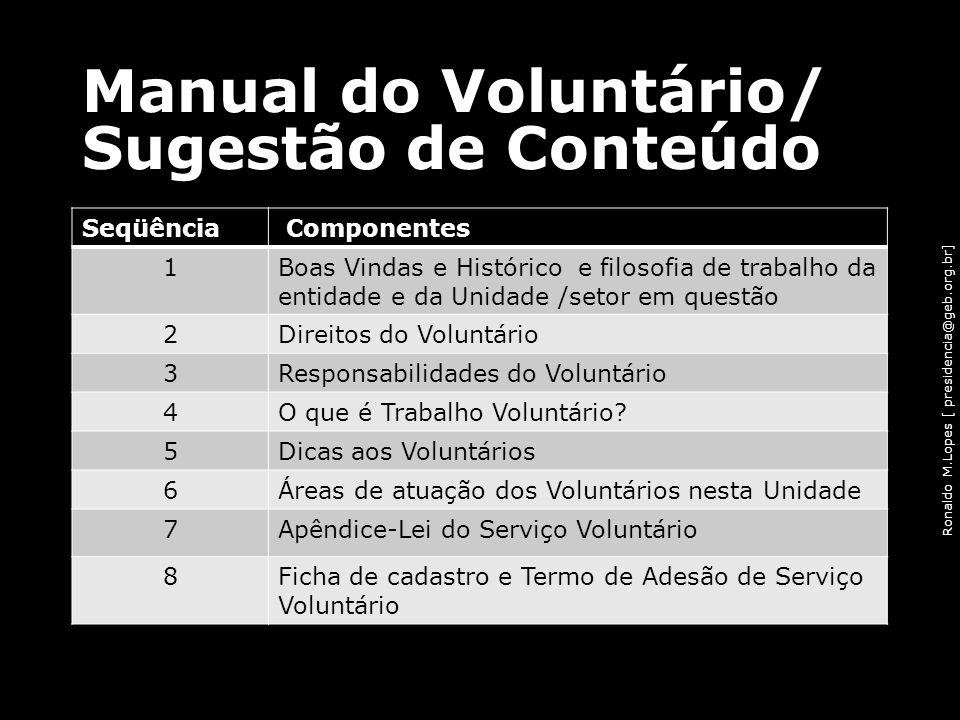 Manual do Voluntário/ Sugestão de Conteúdo