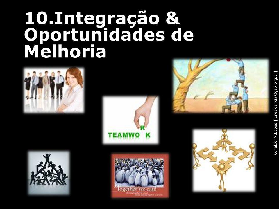 10.Integração & Oportunidades de Melhoria