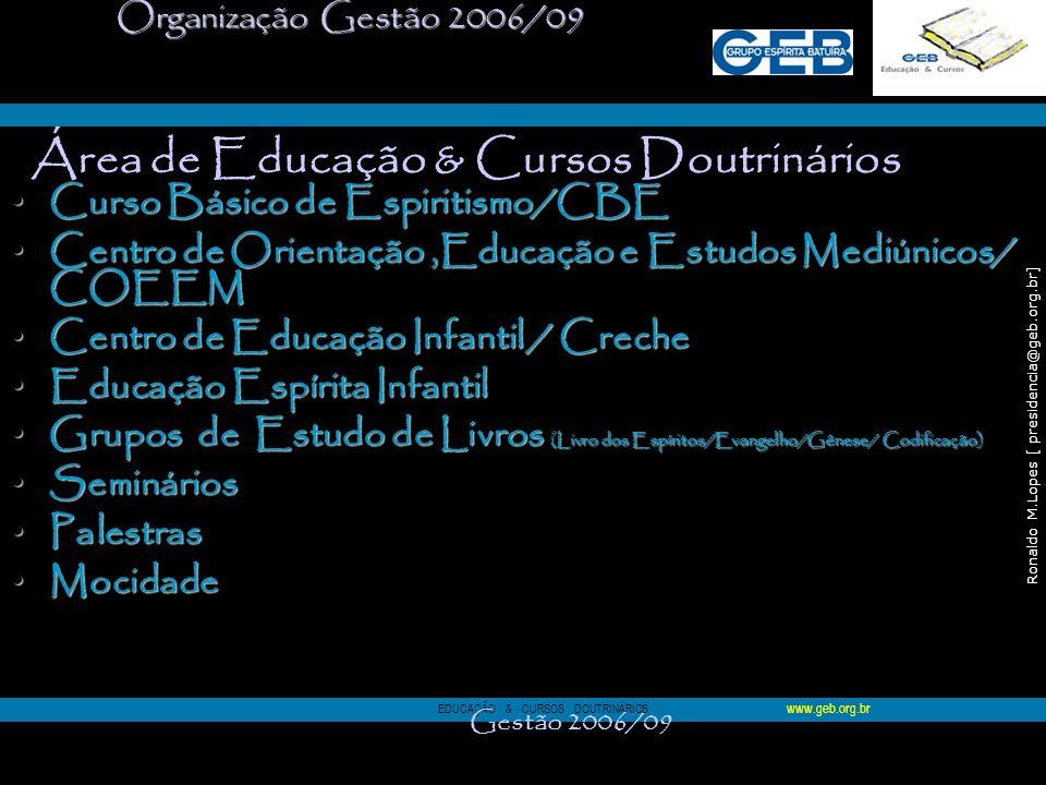 Área de Educação & Cursos Doutrinários