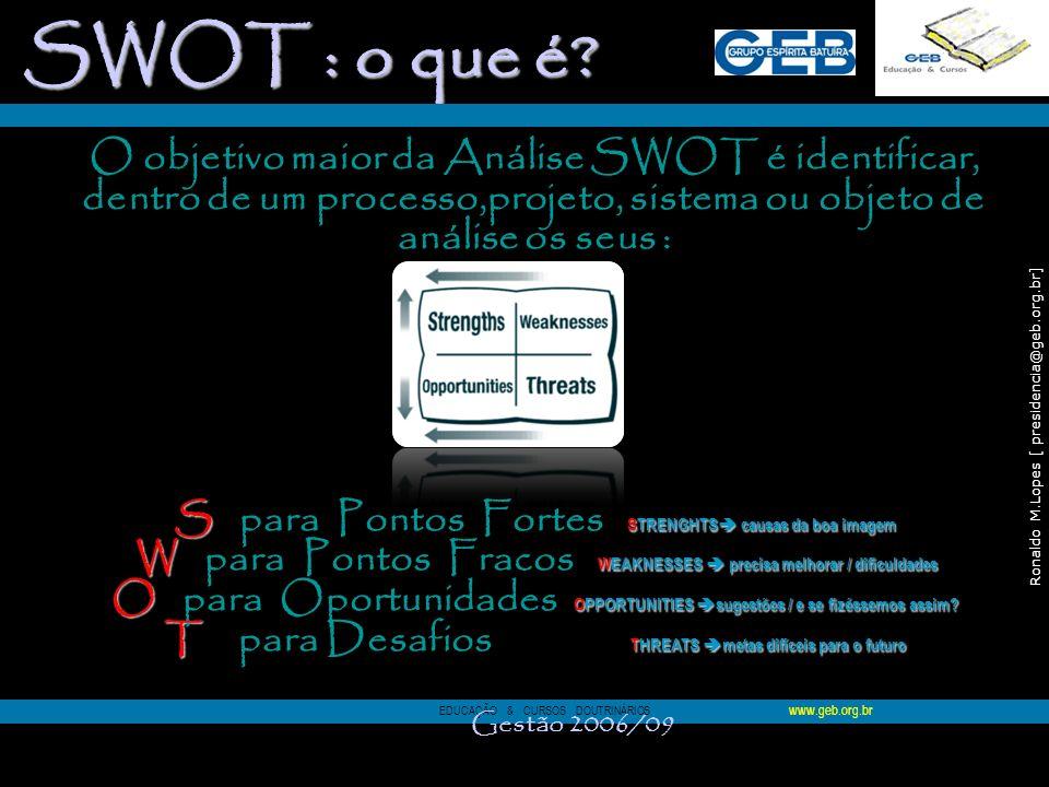 SWOT : o que é EDUCAÇÃO & CURSOS DOUTRINÁRIOS www.geb.org.br.