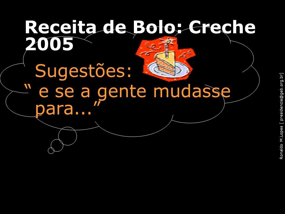 Receita de Bolo: Creche 2005