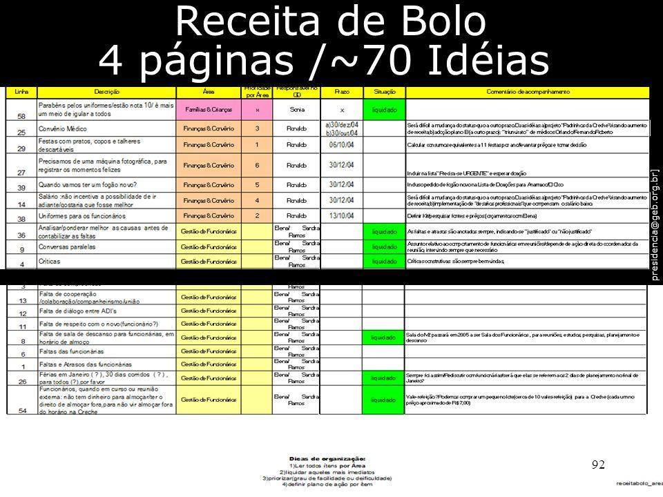 Receita de Bolo 4 páginas /~70 Idéias