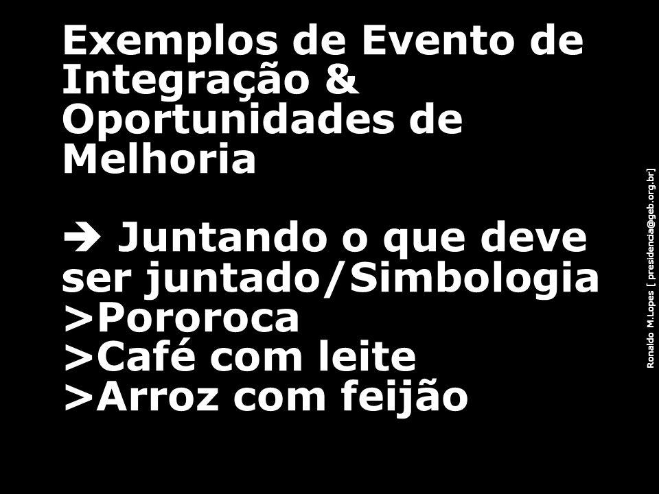 Exemplos de Evento de Integração & Oportunidades de Melhoria  Juntando o que deve ser juntado/Simbologia >Pororoca >Café com leite >Arroz com feijão