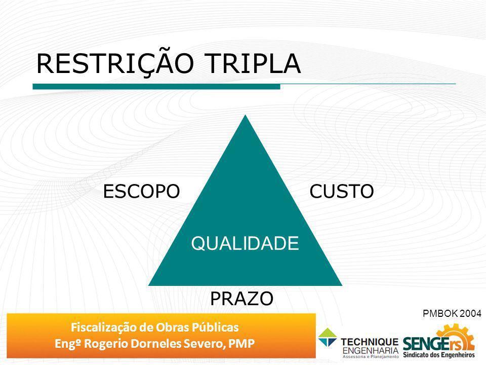 RESTRIÇÃO TRIPLA QUALIDADE ESCOPO CUSTO PRAZO PMBOK 2004